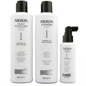 Zestaw przeciw wypadaniu włosów Nioxin 1