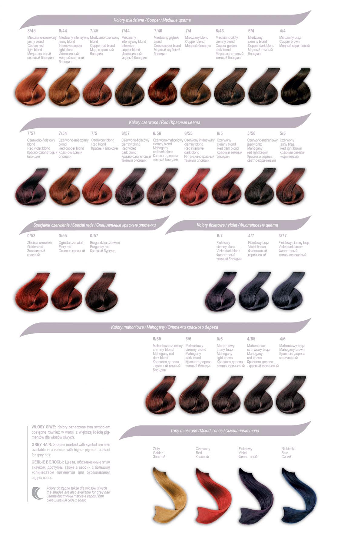 Katalog farb Cece